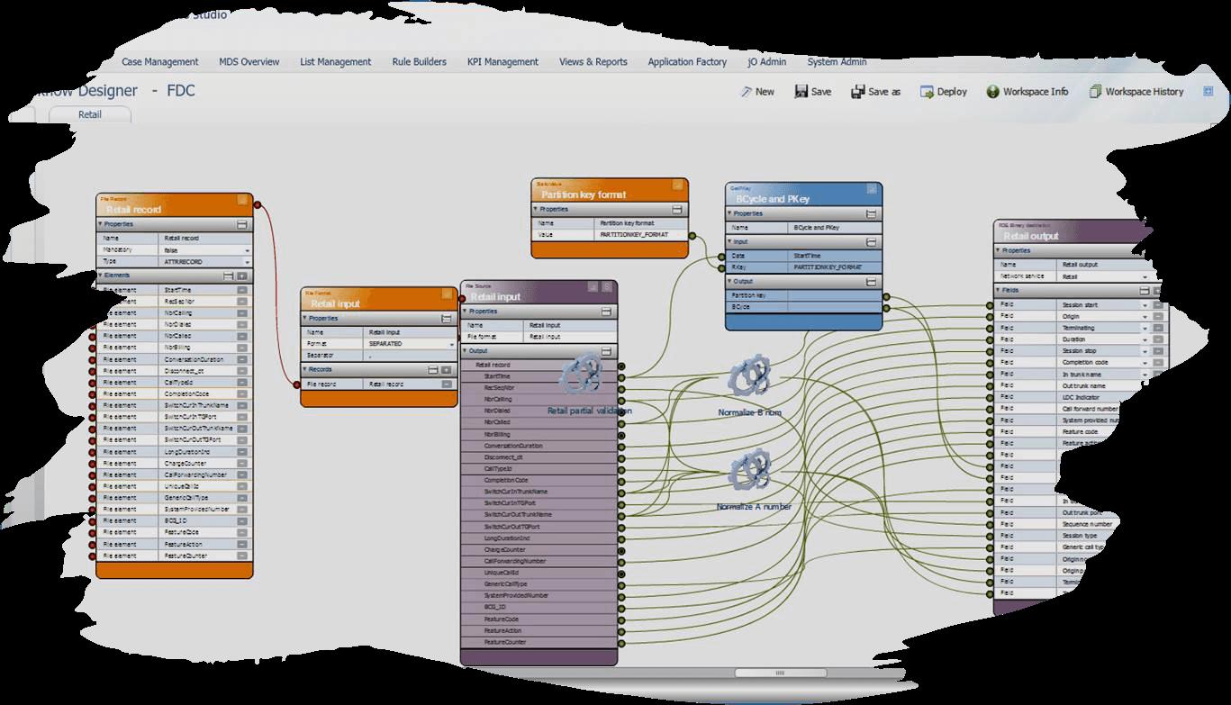 Flexible Data Acquisition ZIRA