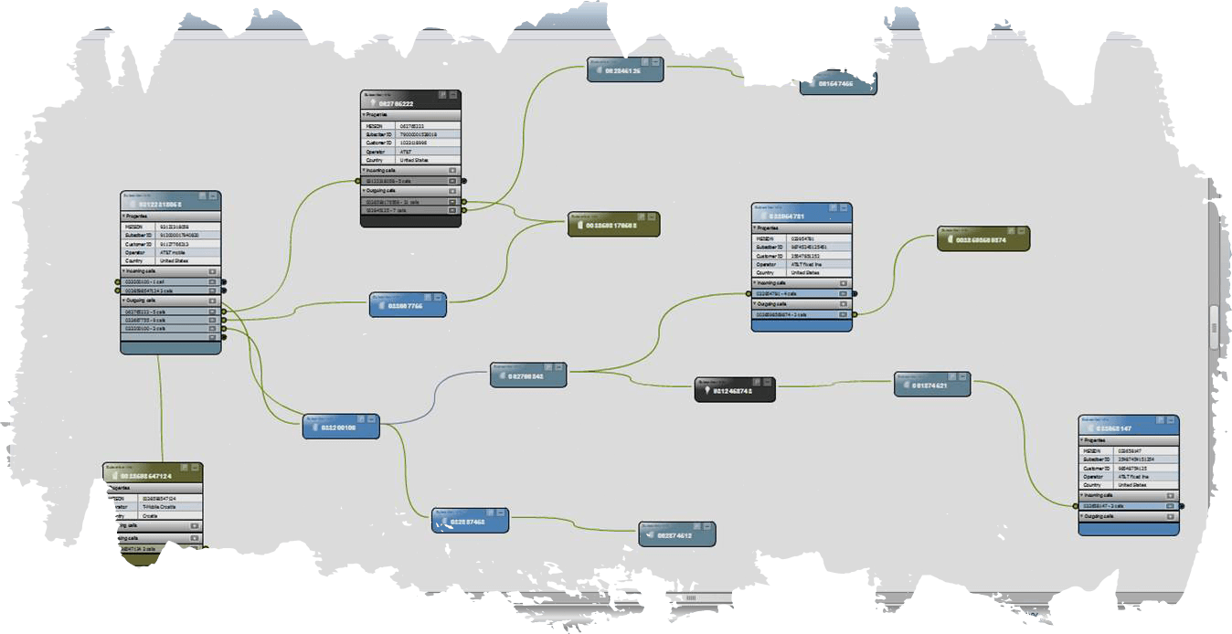 Link Analysis ZIRA